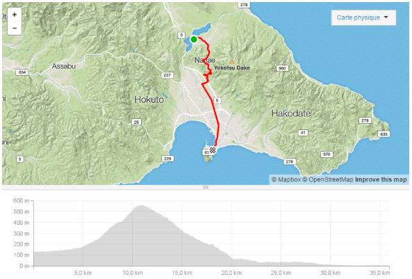 Jour 12 – Lac Onuma - Hakodate